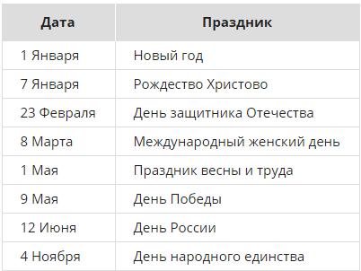 Праздничные даты в России 2017