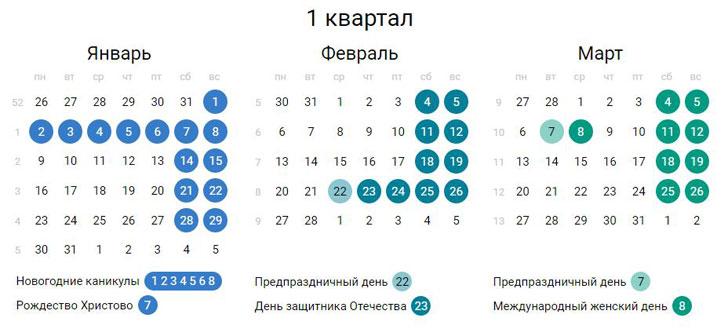 Производственныйкалендарь 1 квартал 2017Россия