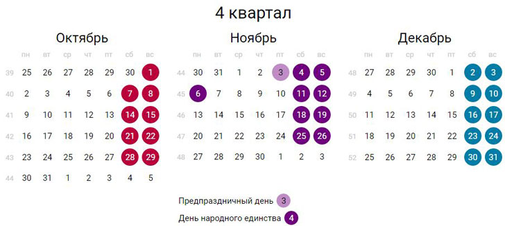 Производственныйкалендарь 4 квартал 2017Россия